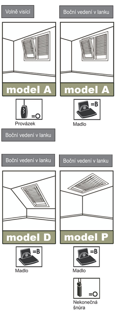 latkove_zaluzie_plise_popis_02